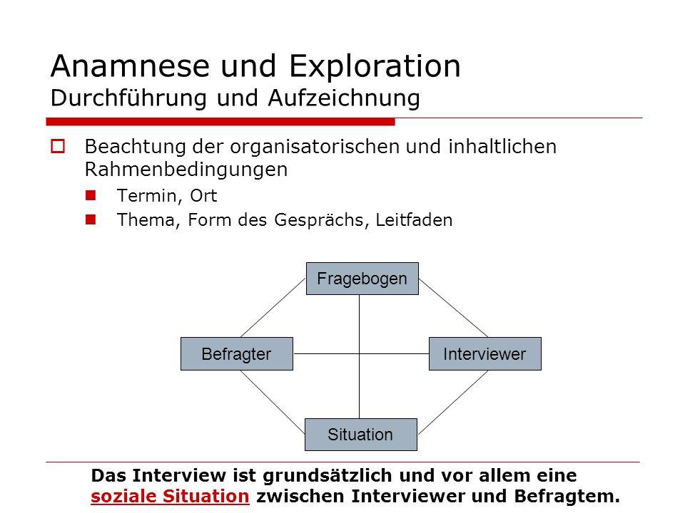 Anamnese und Exploration Durchführung und Aufzeichnung Beachtung der organisatorischen und inhaltlichen Rahmenbedingungen Termin, Ort Thema, Form des