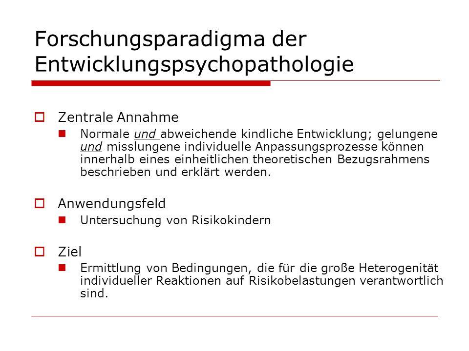 Forschungsparadigma der Entwicklungspsychopathologie Zentrale Annahme Normale und abweichende kindliche Entwicklung; gelungene und misslungene individ
