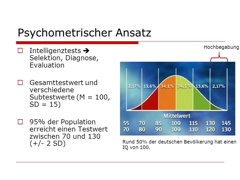 Psychometrischer Ansatz Intelligenztests Selektion, Diagnose, Evaluation Gesamttestwert und verschiedene Subtestwerte (M = 100, SD = 15) 95% der Popul