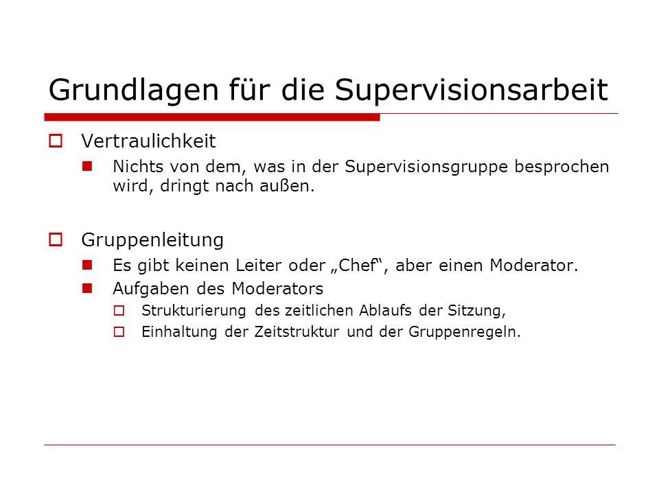 Grundlagen für die Supervisionsarbeit Vertraulichkeit Nichts von dem, was in der Supervisionsgruppe besprochen wird, dringt nach außen. Gruppenleitung