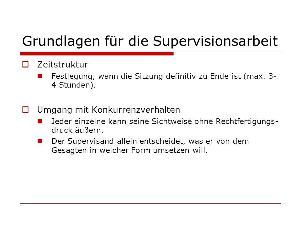 Grundlagen für die Supervisionsarbeit Zeitstruktur Festlegung, wann die Sitzung definitiv zu Ende ist (max. 3- 4 Stunden). Umgang mit Konkurrenzverhal