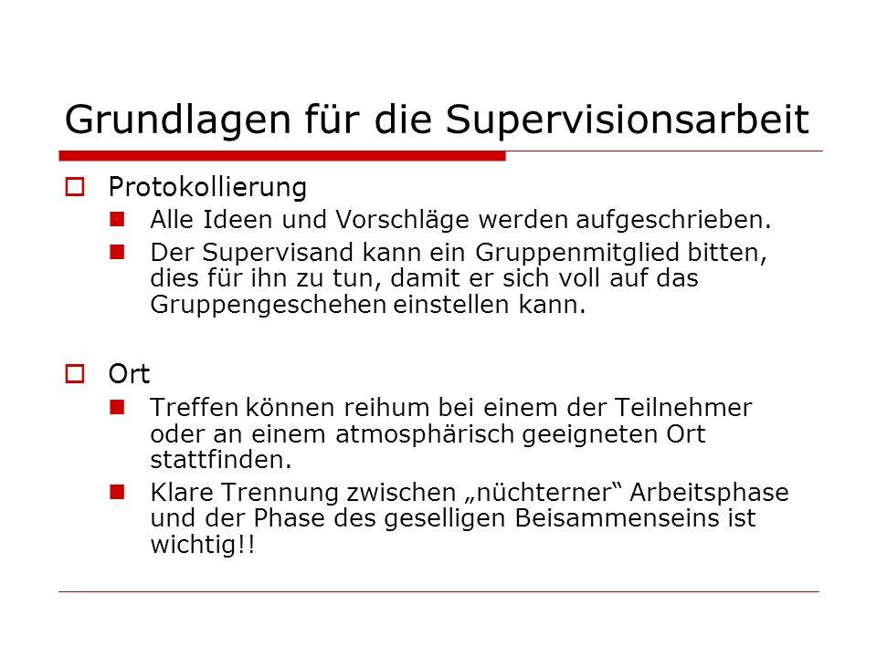 Grundlagen für die Supervisionsarbeit Protokollierung Alle Ideen und Vorschläge werden aufgeschrieben. Der Supervisand kann ein Gruppenmitglied bitten