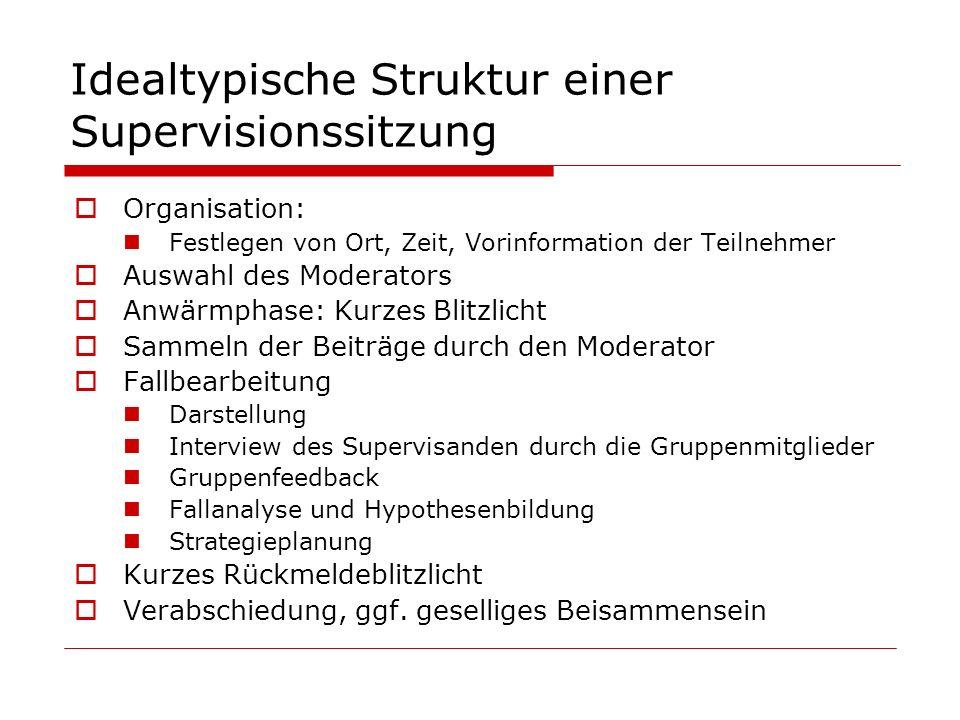Idealtypische Struktur einer Supervisionssitzung Organisation: Festlegen von Ort, Zeit, Vorinformation der Teilnehmer Auswahl des Moderators Anwärmpha