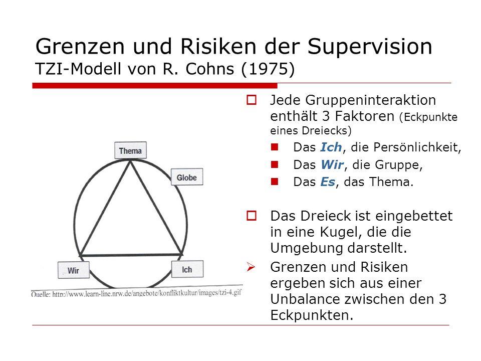 Grenzen und Risiken der Supervision TZI-Modell von R. Cohns (1975) Jede Gruppeninteraktion enthält 3 Faktoren (Eckpunkte eines Dreiecks) Das Ich, die