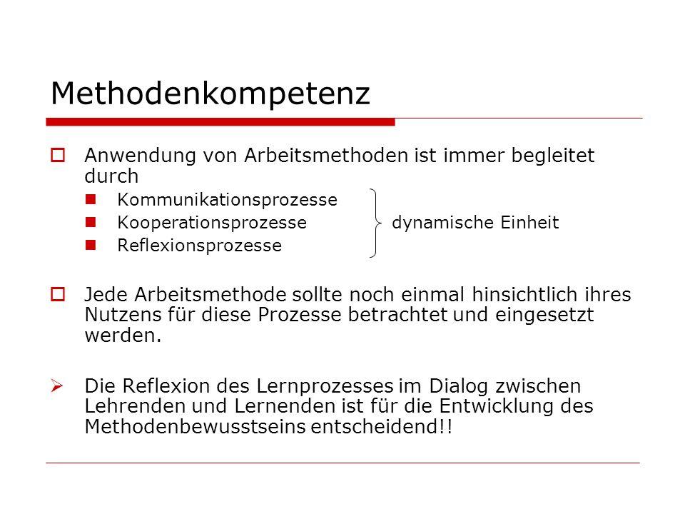 Reflexionskompetenz Kooperationsverhalten Wie wurde die Methode ausgewählt (selbstbestimmt, vorgegeben).