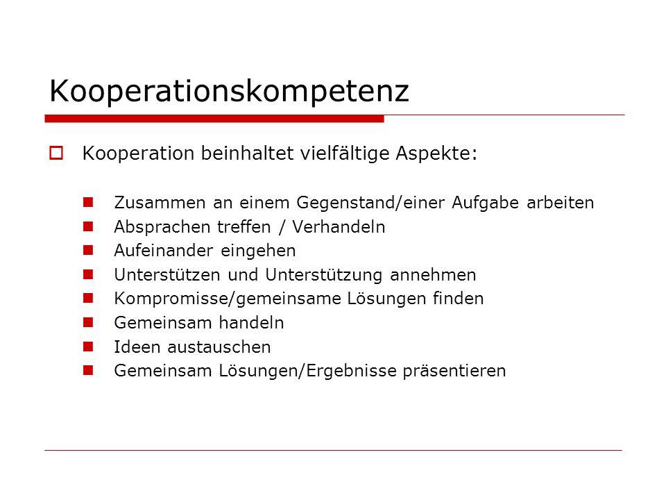Kooperationskompetenz Kooperation beinhaltet vielfältige Aspekte: Zusammen an einem Gegenstand/einer Aufgabe arbeiten Absprachen treffen / Verhandeln