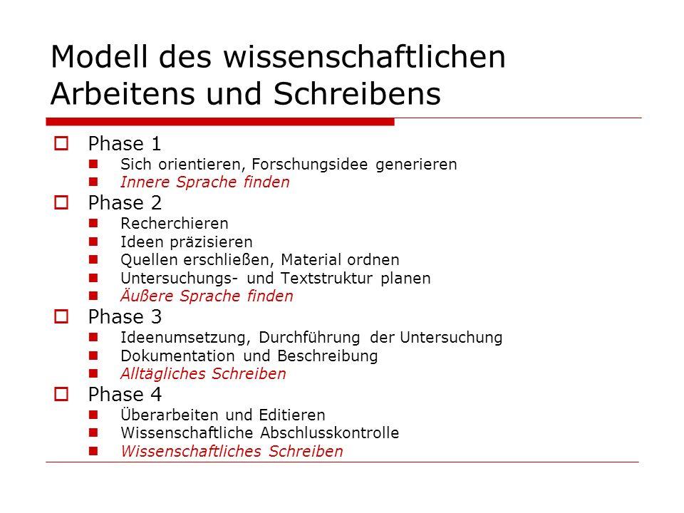 Modell des wissenschaftlichen Arbeitens und Schreibens Phase 1 Sich orientieren, Forschungsidee generieren Innere Sprache finden Phase 2 Recherchieren
