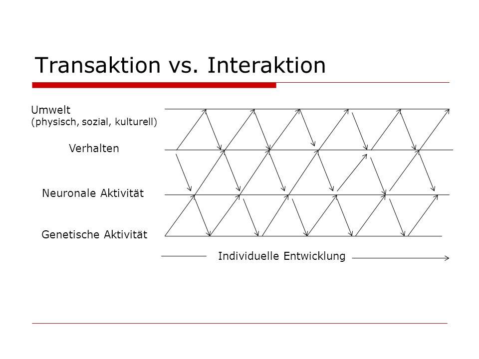 Transaktion vs. Interaktion Umwelt (physisch, sozial, kulturell) Verhalten Neuronale Aktivität Genetische Aktivität Individuelle Entwicklung
