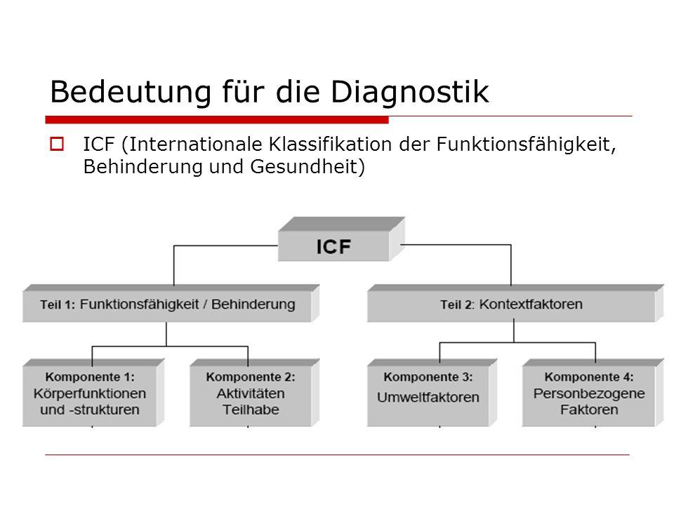 Bedeutung für die Diagnostik ICF (Internationale Klassifikation der Funktionsfähigkeit, Behinderung und Gesundheit)