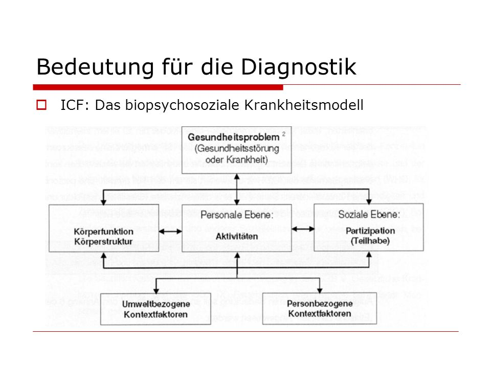 Bedeutung für die Diagnostik ICF: Das biopsychosoziale Krankheitsmodell