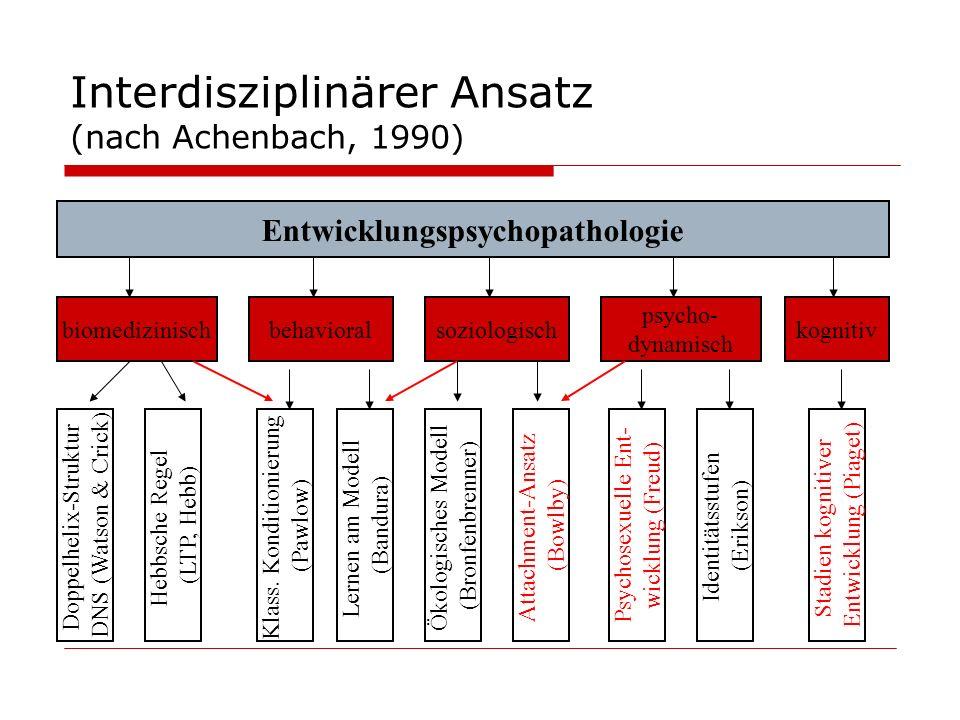 Interdisziplinärer Ansatz (nach Achenbach, 1990) Entwicklungspsychopathologie biomedizinischbehavioralsoziologisch psycho- dynamisch kognitiv Doppelhe