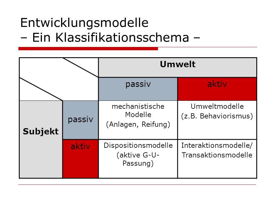 Entwicklungsmodelle – Ein Klassifikationsschema – Umwelt passivaktiv Subjekt passiv mechanistische Modelle (Anlagen, Reifung) Umweltmodelle (z.B. Beha