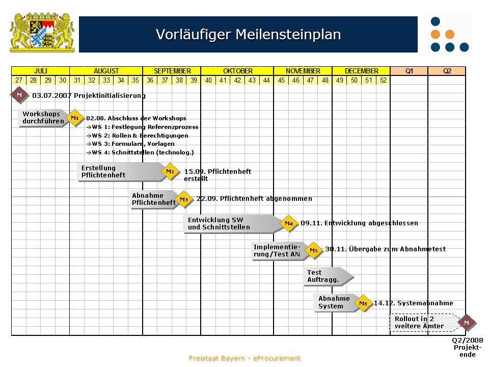 Freistaat Bayern - eProcurement Vorläufiger Meilensteinplan
