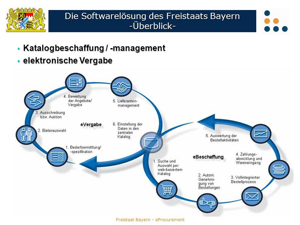 Die Softwarelösung des Freistaats Bayern -Überblick- Katalogbeschaffung / -management Katalogbeschaffung / -management elektronische Vergabe elektroni