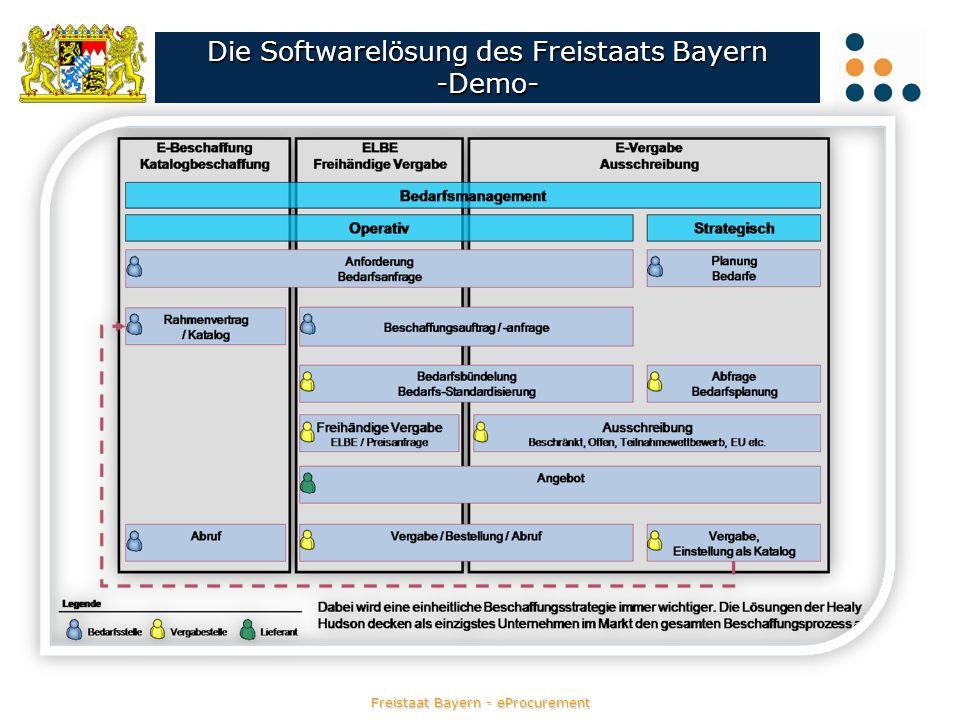 Freistaat Bayern - eProcurement Die Softwarelösung des Freistaats Bayern -Demo-