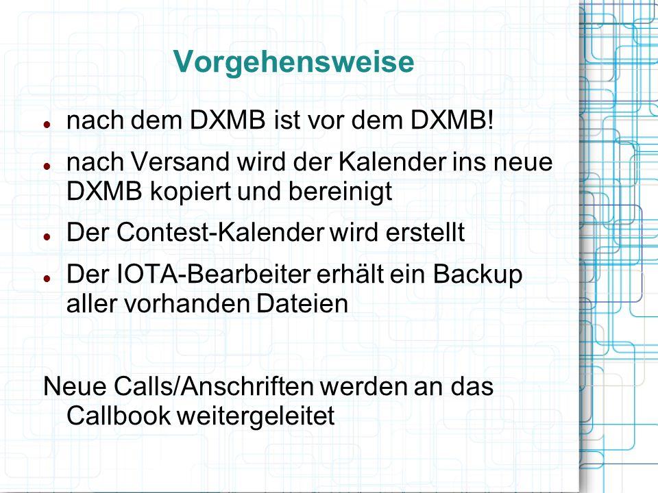 Vorgehensweise nach dem DXMB ist vor dem DXMB! nach Versand wird der Kalender ins neue DXMB kopiert und bereinigt Der Contest-Kalender wird erstellt D