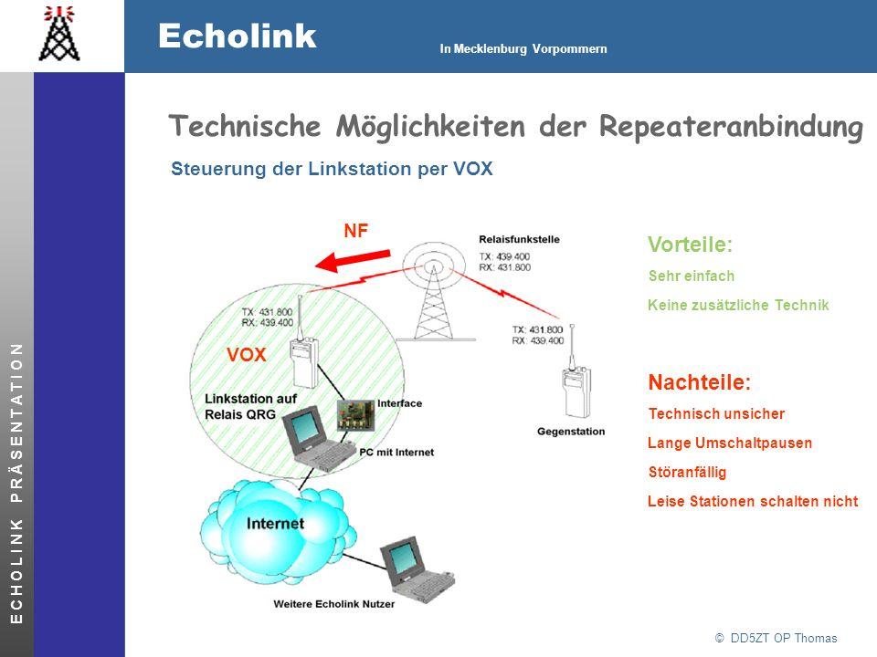 © DD5ZT OP Thomas Echolink In Mecklenburg Vorpommern E C H O L I N K P R Ä S E N T A T I O N Technische Möglichkeiten der Repeateranbindung Steuerung