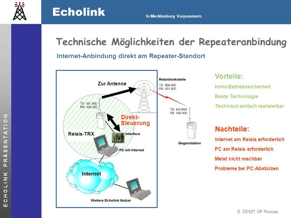 © DD5ZT OP Thomas Echolink In Mecklenburg Vorpommern E C H O L I N K P R Ä S E N T A T I O N Technische Möglichkeiten der Repeateranbindung Internet-A