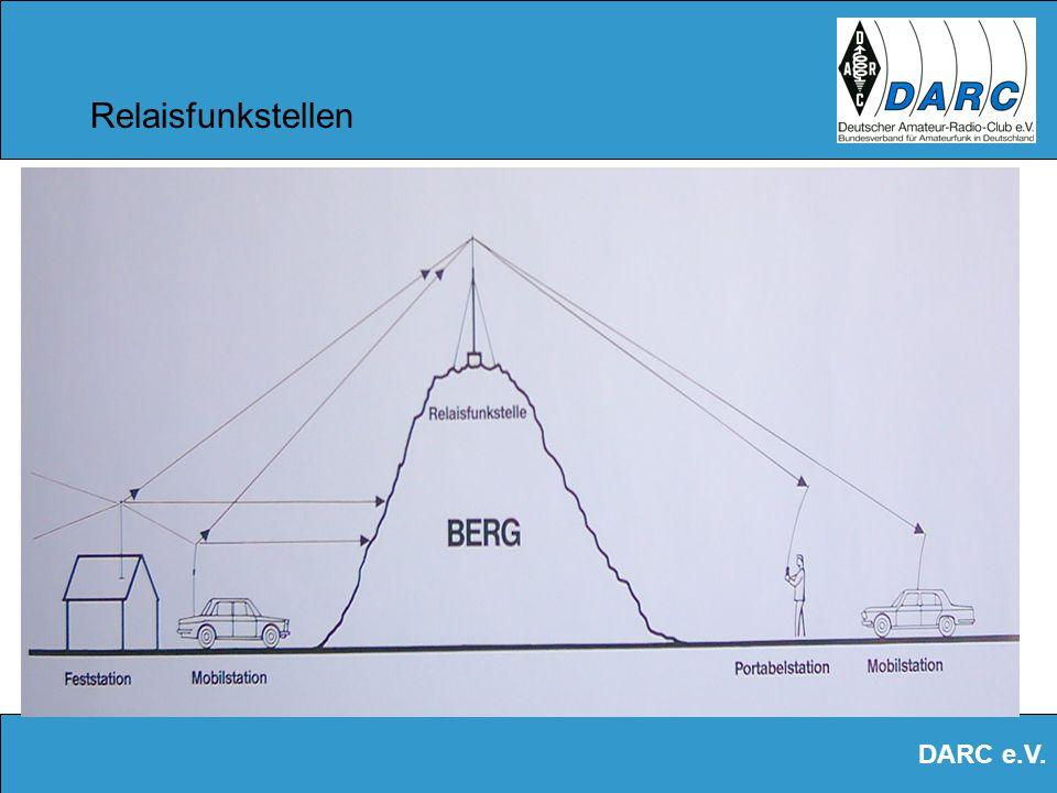 DARC e.V. Relaisfunkstellen UKW-Wellen breiten sich geradlinig ( wie Lichtstrahlen ) aus. Hohe Berge oder Hauswände sind daher ein Hindernis. Amateurf