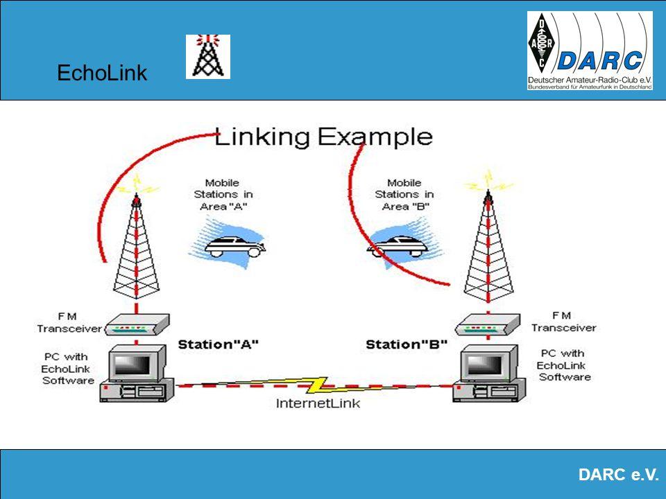 DARC e.V. Echolink (VoIP) Ein lizenzierter Amateurfunker kann sein Funkgerät ( oder auch nur seinen PC ) über das Internet mit einem anderen Funkamate