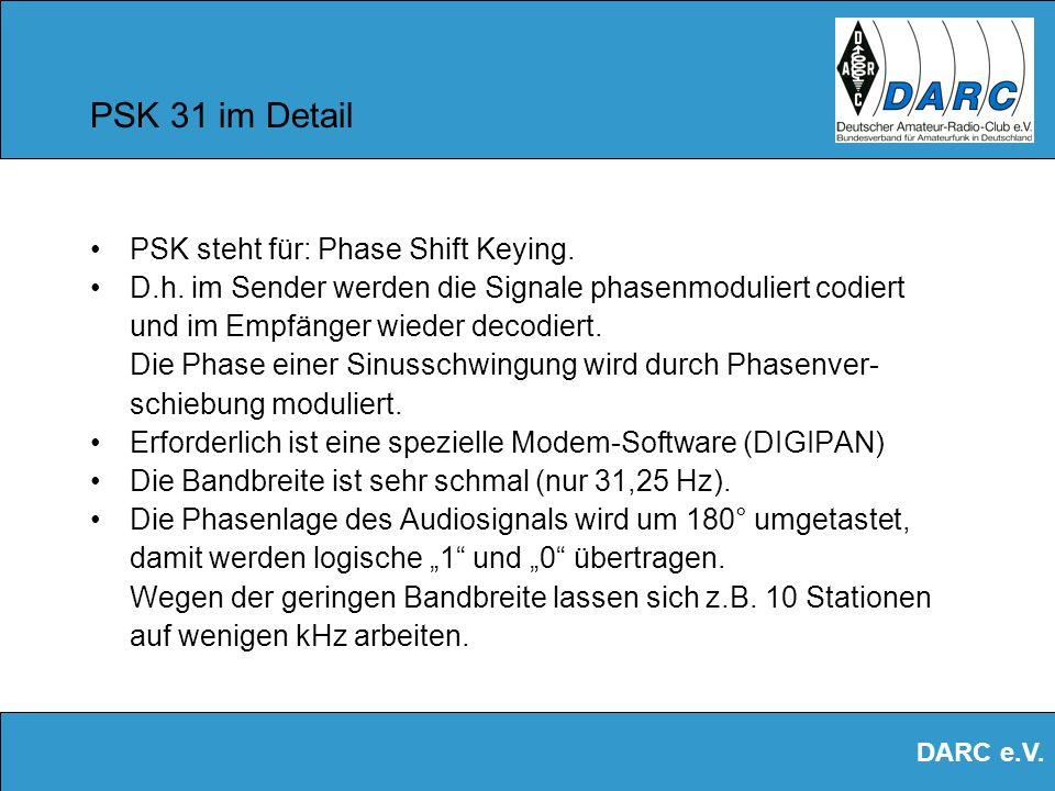 DARC e.V. PSK31 Ein PC mit Soundkarte und ein Weltempfänger reichen aus, um auf Kurzwelle Fernschreibsignale PSK31 zu dekodieren. Mit kleinster Sendel