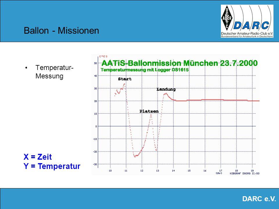 DARC e.V. Ballon - Missionen Richtungs - und Höhendaten –über GPS verfolgen ! Kamerabilder, life ! aus 25.000 m Höhe !
