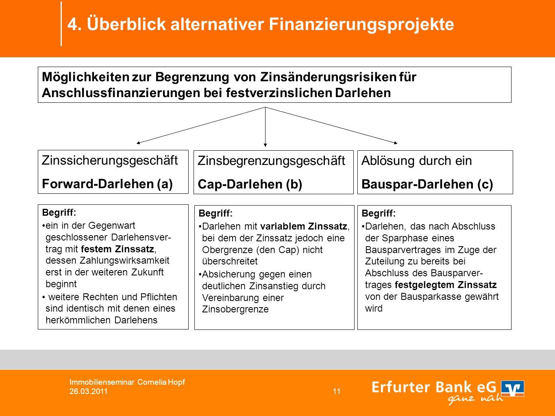 4. Überblick alternativer Finanzierungsprojekte Immobilienseminar Cornelia Hopf 26.03.2011 11 Zinssicherungsgeschäft Forward-Darlehen (a) Möglichkeite