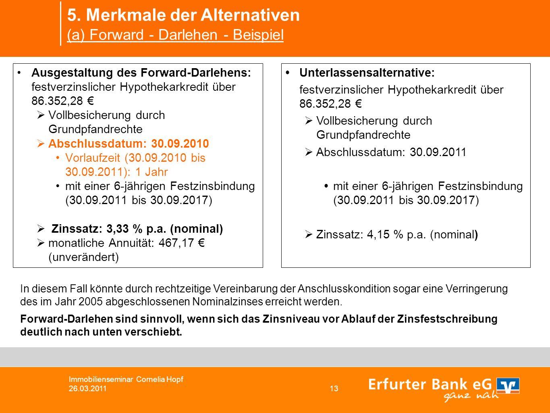 5. Merkmale der Alternativen (a) Forward - Darlehen - Beispiel Immobilienseminar Cornelia Hopf 26.03.2011 13 Ausgestaltung des Forward-Darlehens: fest