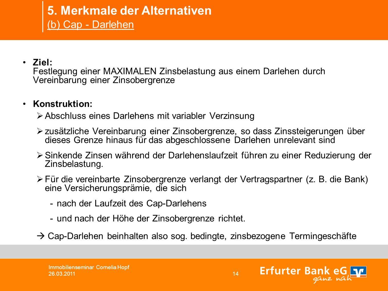 5. Merkmale der Alternativen (b) Cap - Darlehen Immobilienseminar Cornelia Hopf 26.03.2011 14 Ziel: Festlegung einer MAXIMALEN Zinsbelastung aus einem