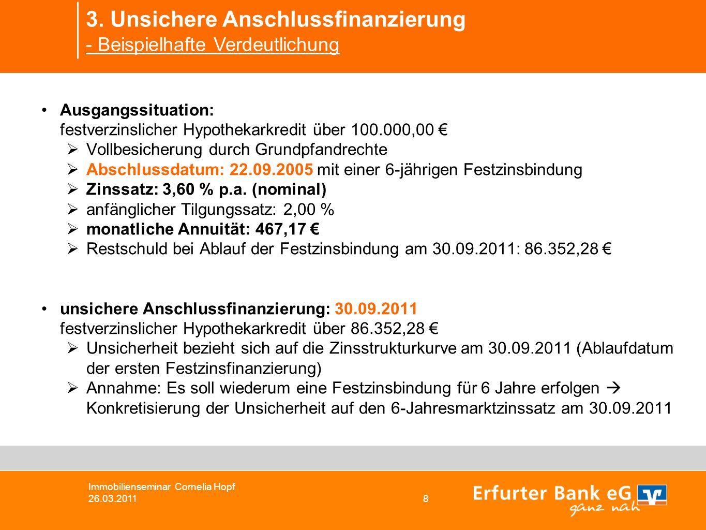 3. Unsichere Anschlussfinanzierung - Beispielhafte Verdeutlichung Immobilienseminar Cornelia Hopf 26.03.2011 8 Ausgangssituation: festverzinslicher Hy