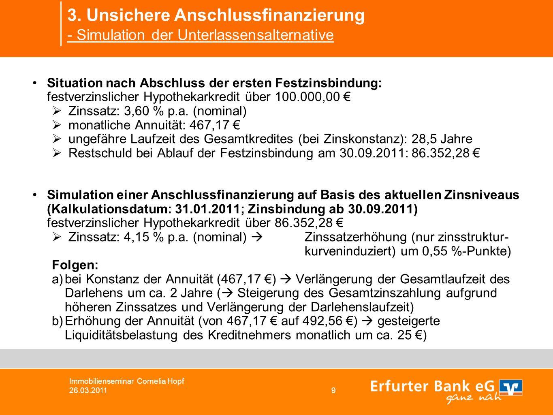 3. Unsichere Anschlussfinanzierung - Simulation der Unterlassensalternative Immobilienseminar Cornelia Hopf 26.03.2011 9 Situation nach Abschluss der