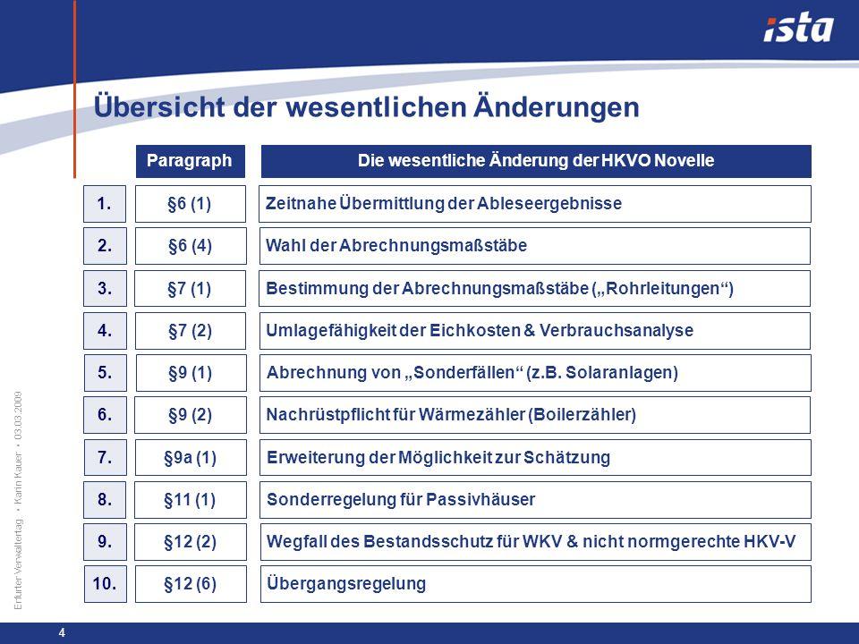 33 57 131 218 71 31 255 153 0 224 237 Erfurter Verwaltertag Karin Kauer 03.03.2009 5 1.