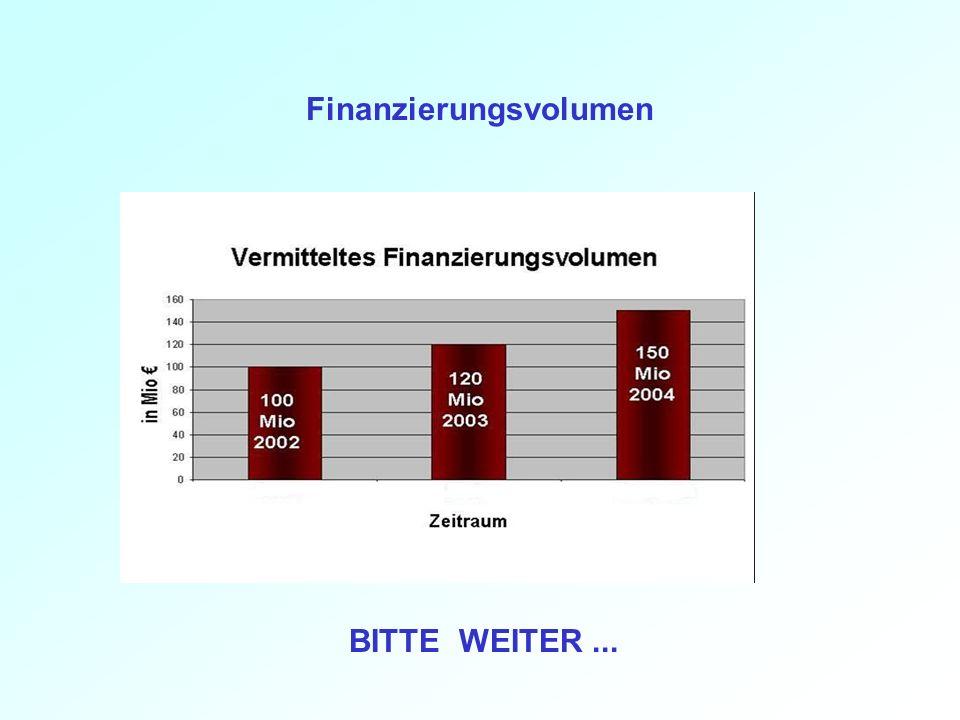 Einbindung von KFW Darlehen möglich Verlängerung der Bereitstellungszinsen bis zu 12 Monate Sondertilgungsoptionen und Optionen der Regeltilgungsänder