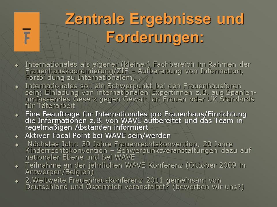Zentrale Ergebnisse und Forderungen: Internationales als eigener (kleiner) Fachbereich im Rahmen der Frauenhauskoordinierung/ZIF – Aufbereitung von In