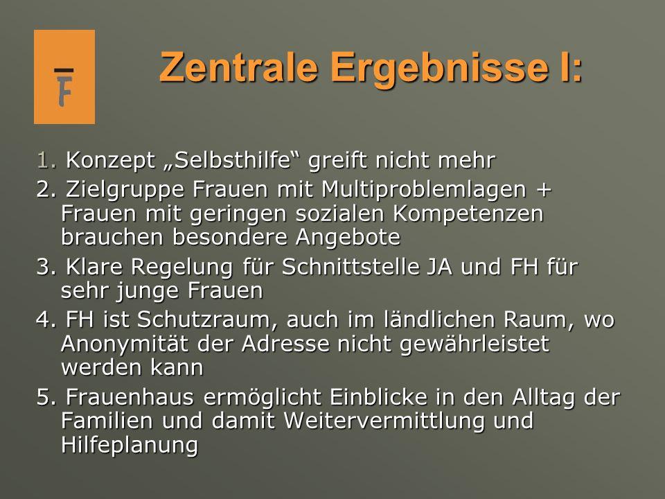 Zentrale Ergebnisse II: 4.FH als kostengünstiger Verschiebebahnhof (z.B.