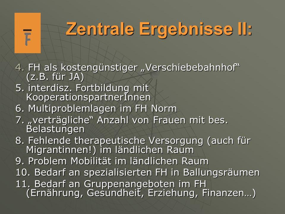 Zentrale Ergebnisse II: 4. FH als kostengünstiger Verschiebebahnhof (z.B. für JA) 5. interdisz. Fortbildung mit KooperationspartnerInnen 6. Multiprobl