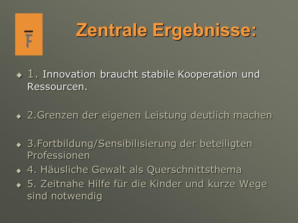 Zentrale Ergebnisse: 1. Innovation braucht stabile Kooperation und Ressourcen. 1. Innovation braucht stabile Kooperation und Ressourcen. 2.Grenzen der