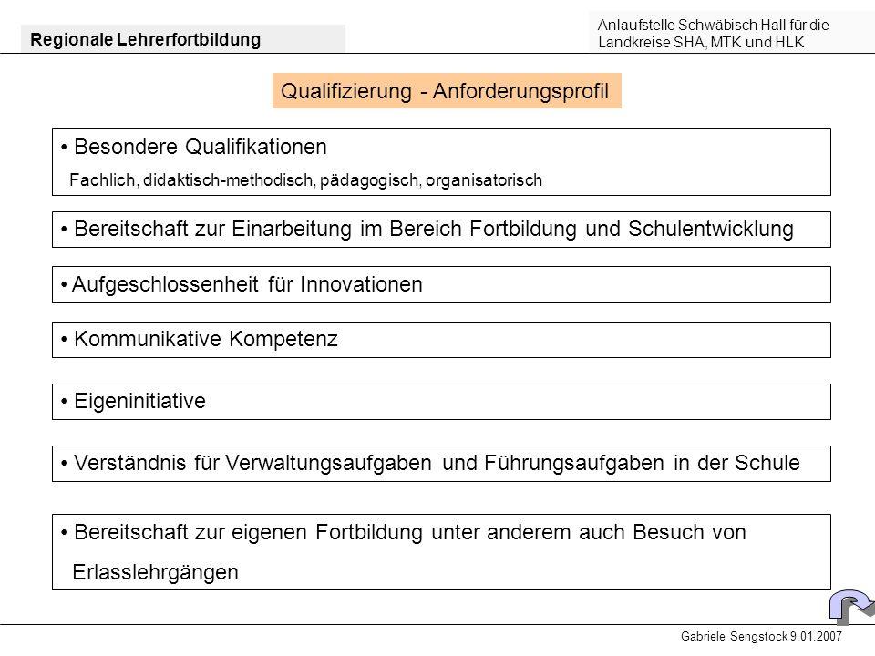 Regionale Lehrerfortbildung Anlaufstelle Schwäbisch Hall für die Landkreise SHA, MTK und HLK Gabriele Sengstock 9.01.2007 Verwendungsnachweis über die bei Kap.