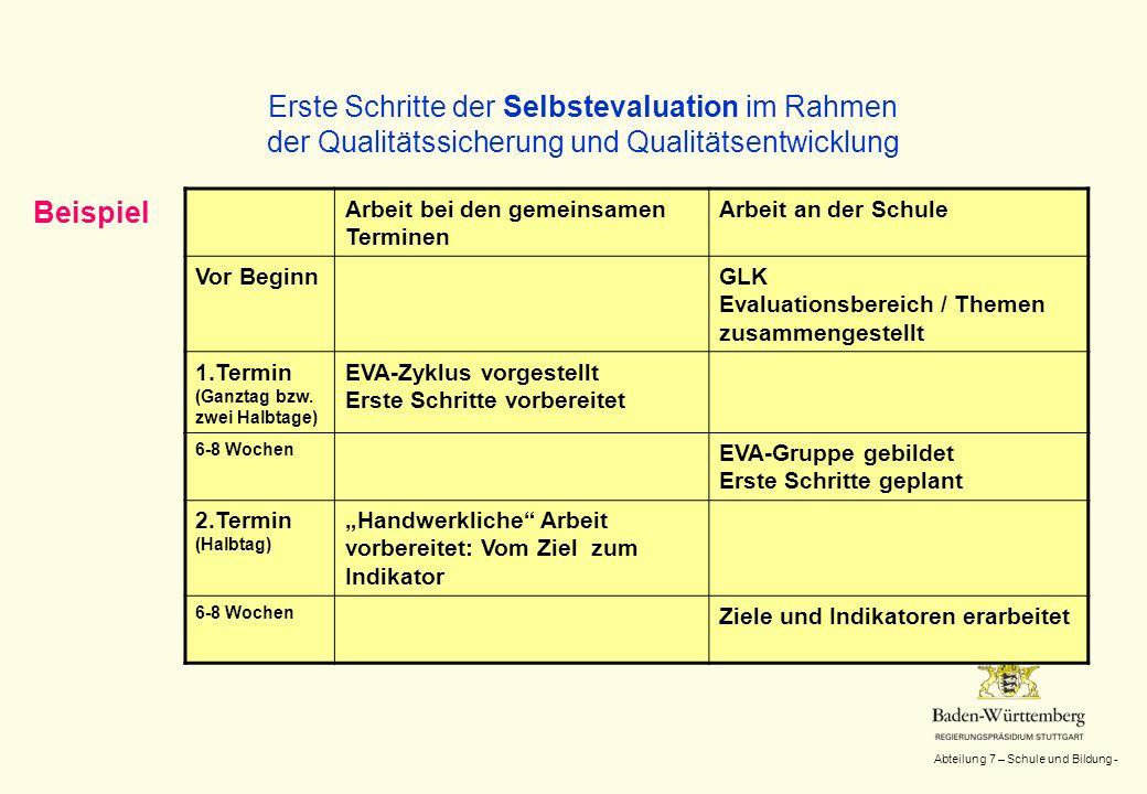 Abteilung 7 – Schule und Bildung - Erste Schritte der Selbstevaluation im Rahmen der Qualitätssicherung und Qualitätsentwicklung Beispiel Arbeit bei d