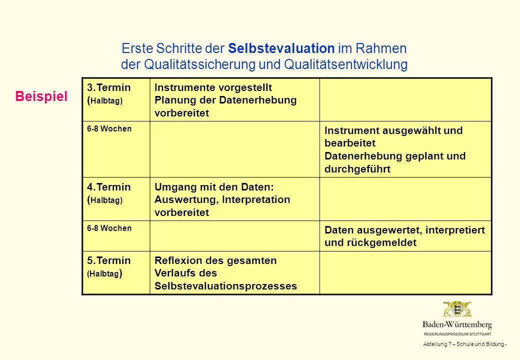 Abteilung 7 – Schule und Bildung - Erste Schritte der Selbstevaluation im Rahmen der Qualitätssicherung und Qualitätsentwicklung Beispiel 3.Termin ( H