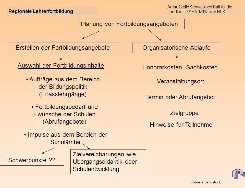 Regionale Lehrerfortbildung Anlaufstelle Schwäbisch Hall für die Landkreise SHA, MTK und HLK Gabriele Sengstock Vorlagen für Berater