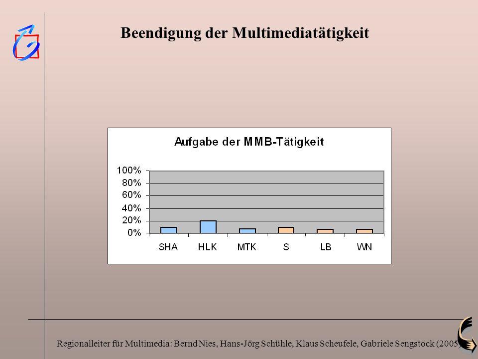 Beendigung der Multimediatätigkeit Regionalleiter für Multimedia: Bernd Nies, Hans-Jörg Schühle, Klaus Scheufele, Gabriele Sengstock (2005)