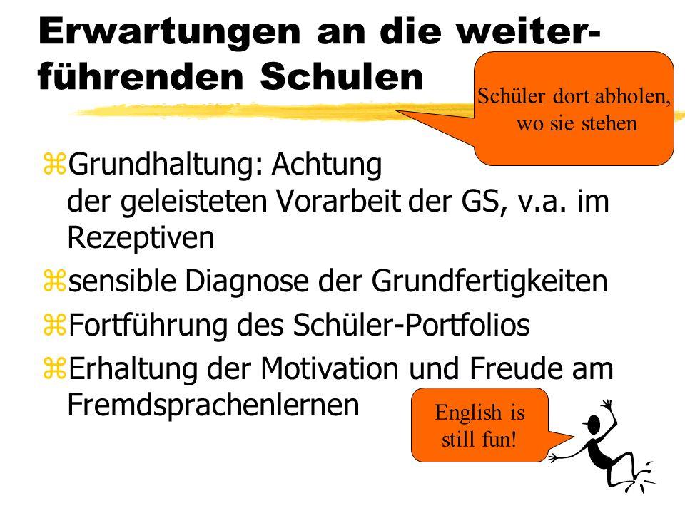 Erwartungen an die weiter- führenden Schulen zGrundhaltung: Achtung der geleisteten Vorarbeit der GS, v.a.