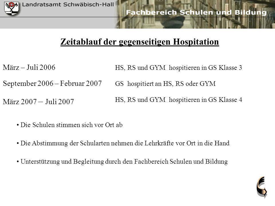 Zeitablauf der gegenseitigen Hospitation März – Juli 2006 HS, RS und GYM hospitieren in GS Klasse 3 September 2006 – Februar 2007 GS hospitiert an HS,