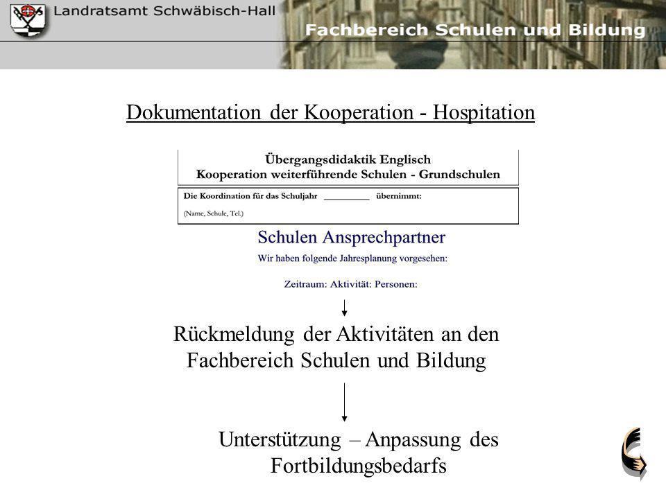 Dokumentation der Kooperation - Hospitation Rückmeldung der Aktivitäten an den Fachbereich Schulen und Bildung Unterstützung – Anpassung des Fortbildu