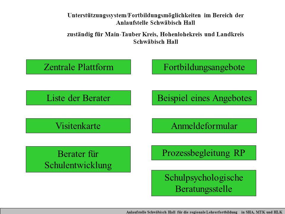 Unterstützungssystem/Fortbildungsmöglichkeiten im Bereich der Anlaufstelle Schwäbisch Hall zuständig für Main-Tauber Kreis, Hohenlohekreis und Landkre