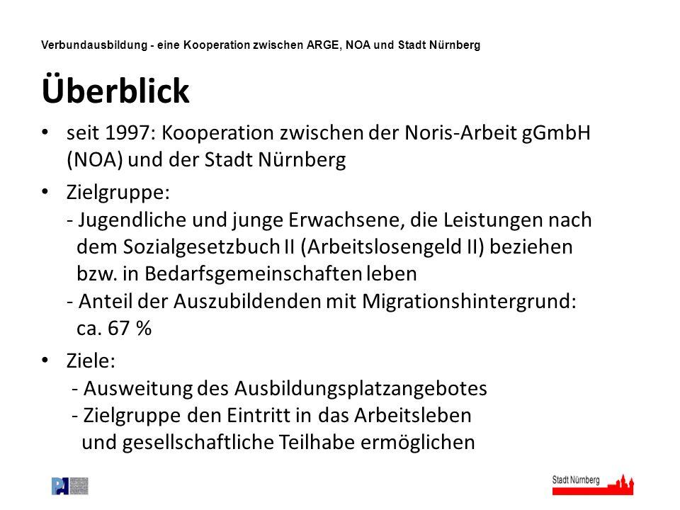 Verbundausbildung - eine Kooperation zwischen ARGE, NOA und Stadt Nürnberg Überblick seit 1997: Kooperation zwischen der Noris-Arbeit gGmbH (NOA) und