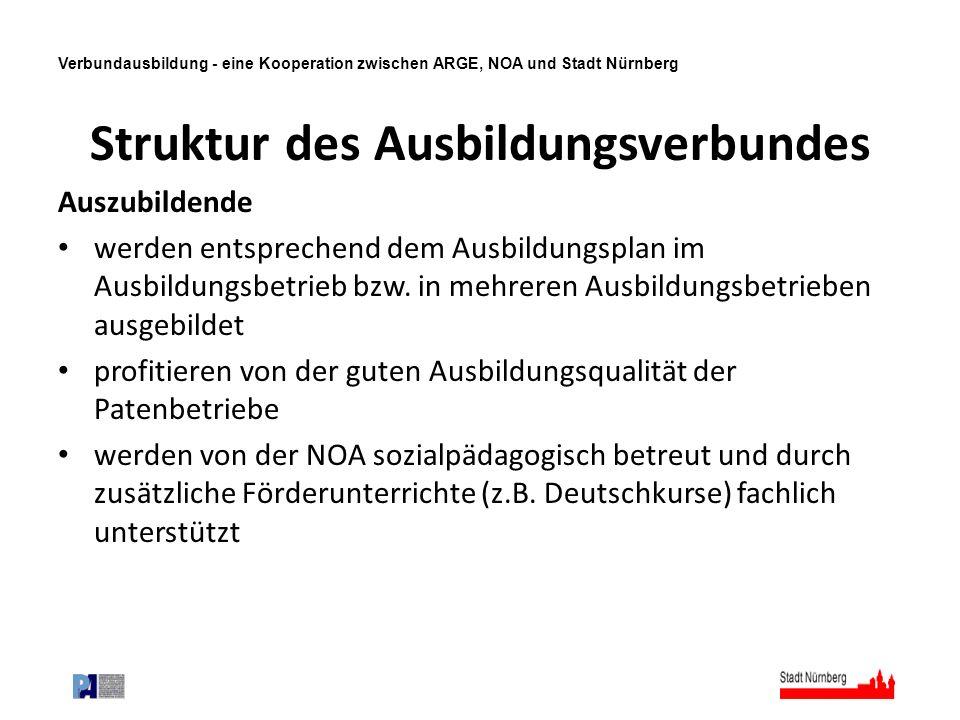 Verbundausbildung - eine Kooperation zwischen ARGE, NOA und Stadt Nürnberg Struktur des Ausbildungsverbundes Auszubildende werden entsprechend dem Aus