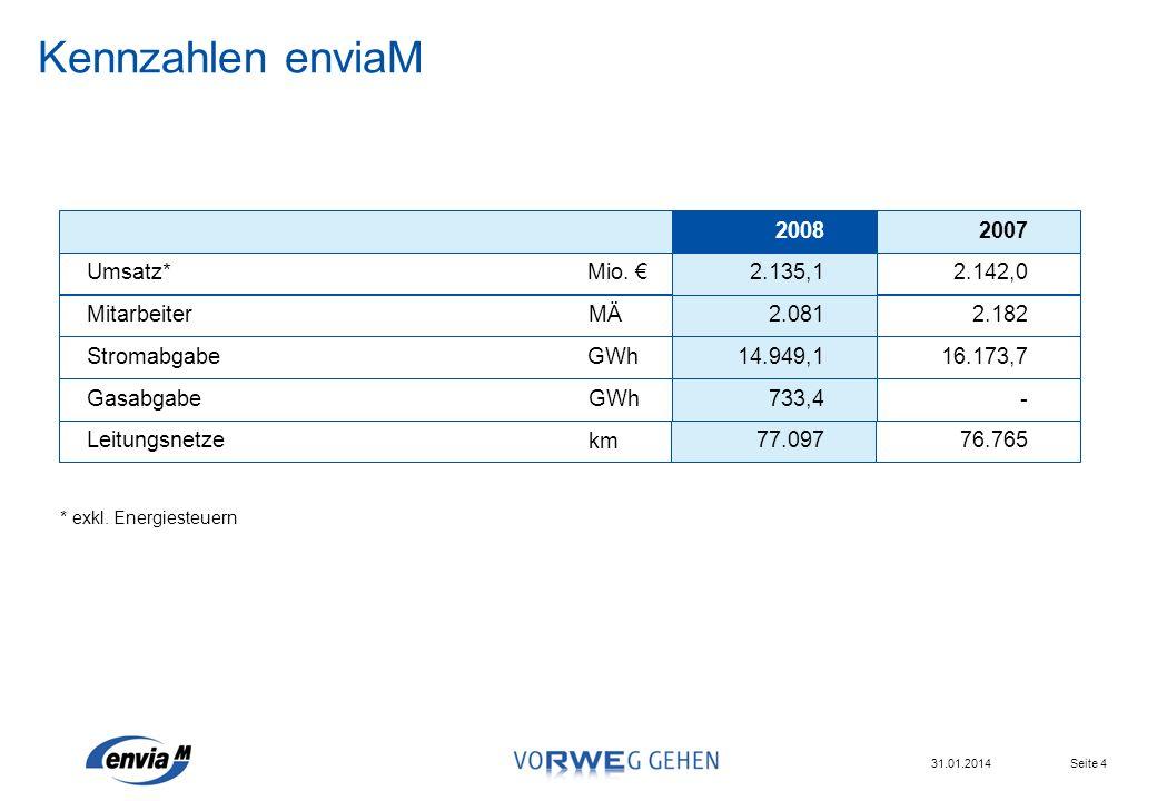 Seite 5 31.01.2014 Gezeichnetes Kapital Bilanzgewinn Angaben in Mio.