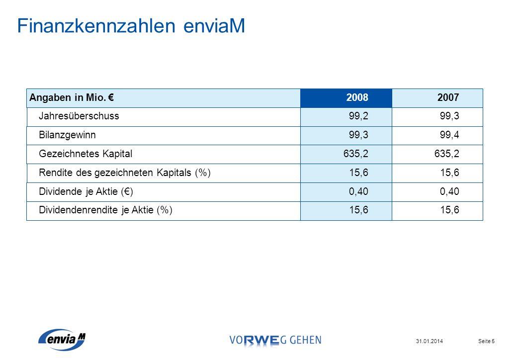 Seite 5 31.01.2014 Gezeichnetes Kapital Bilanzgewinn Angaben in Mio. Jahresüberschuss Dividendenrendite je Aktie (%) Dividende je Aktie () Rendite des